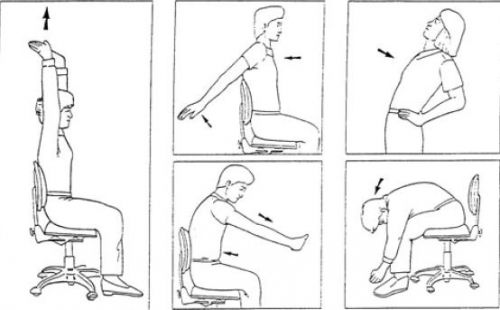 Гимнастика для плеча