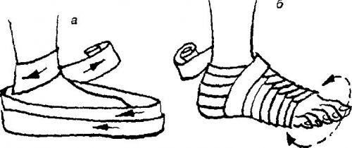 Повязка на стопу